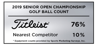 Graphic showing that Titleist was the overwhelming golf ball of choice among players at the 2019 Senior Open Championship
