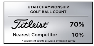 Graphic showing that Titleist was the most popular golf ball among players at the 2019 Utah Championship