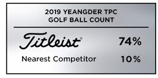 Graphic showing that Titleist was the overwhelming golf ball of choice among players at the 2019 Yeangder TPC