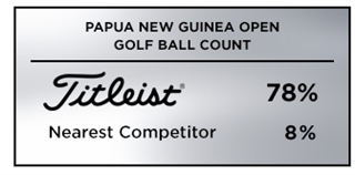 Graphic reporting Titleist as the overwhelming golf ball of choice among players at the Australasian Tour's 2019 Papua New Guinea Open