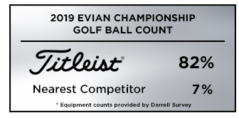 Official Golf Ball Count from the 2019 Women's Open Championship