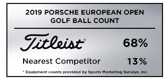 Graphic showing that Titleist was the overwhelming golf ball of choice at the 2019 Porsche European Open